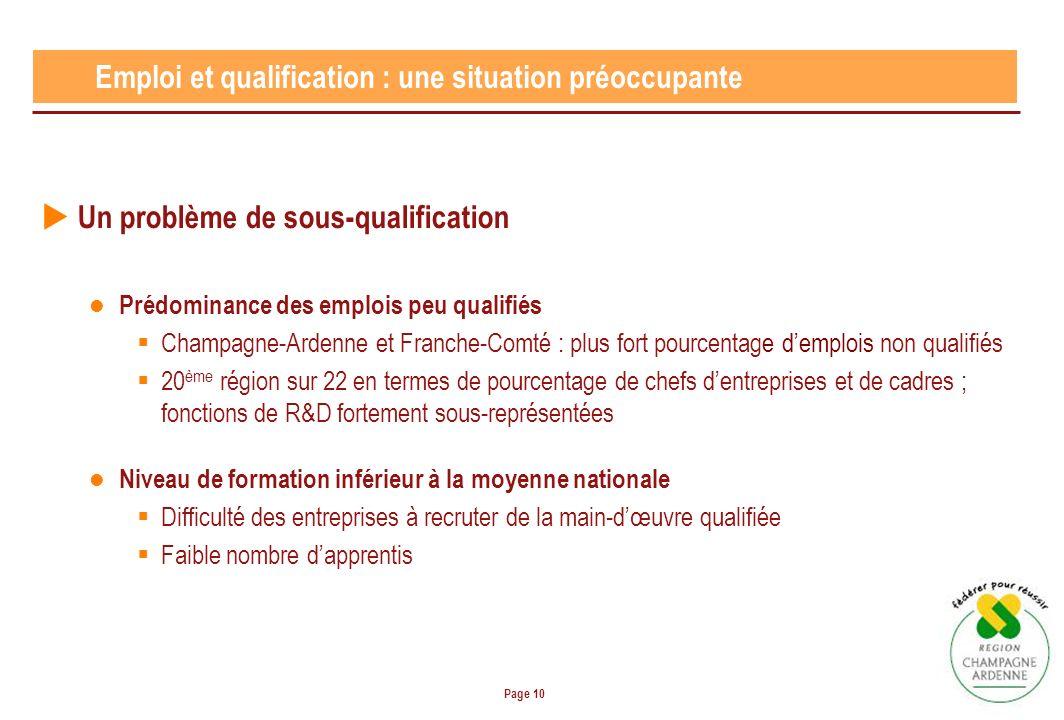 Page 10 Emploi et qualification : une situation préoccupante Un problème de sous-qualification Prédominance des emplois peu qualifiés Champagne-Ardenn