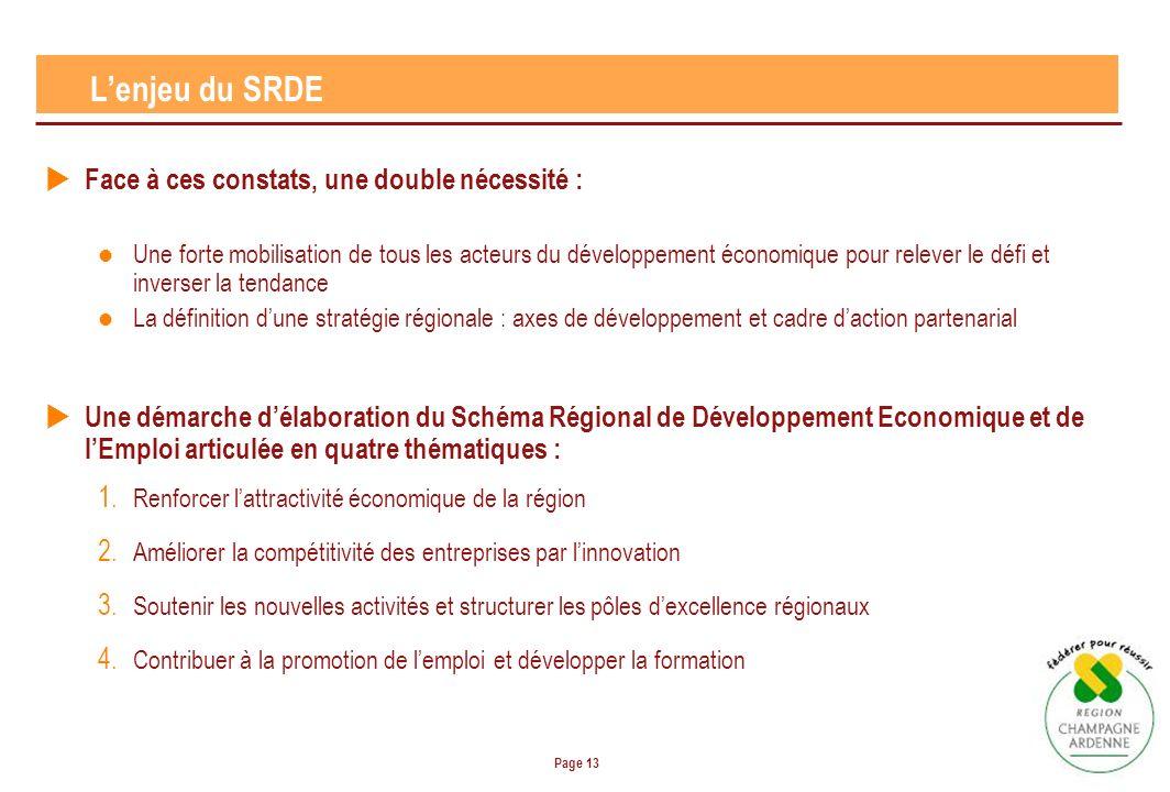 Page 13 Face à ces constats, une double nécessité : Une forte mobilisation de tous les acteurs du développement économique pour relever le défi et inv