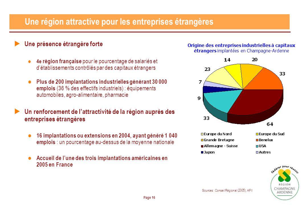 Page 16 Une présence étrangère forte 4e région française pour le pourcentage de salariés et détablissements contrôlés par des capitaux étrangers Plus