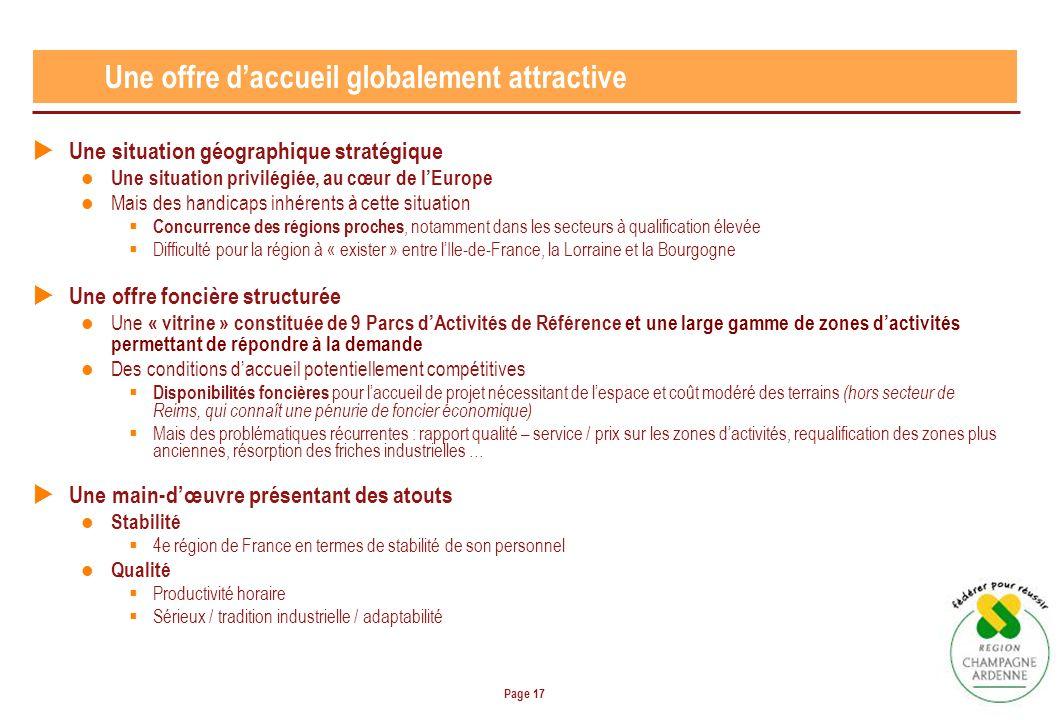 Page 17 Une offre daccueil globalement attractive Une situation géographique stratégique Une situation privilégiée, au cœur de lEurope Mais des handic