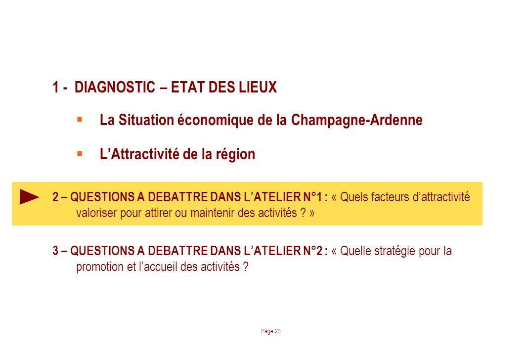 1 - DIAGNOSTIC – ETAT DES LIEUX La Situation économique de la Champagne-Ardenne LAttractivité de la région 2 – QUESTIONS A DEBATTRE DANS LATELIER N°1