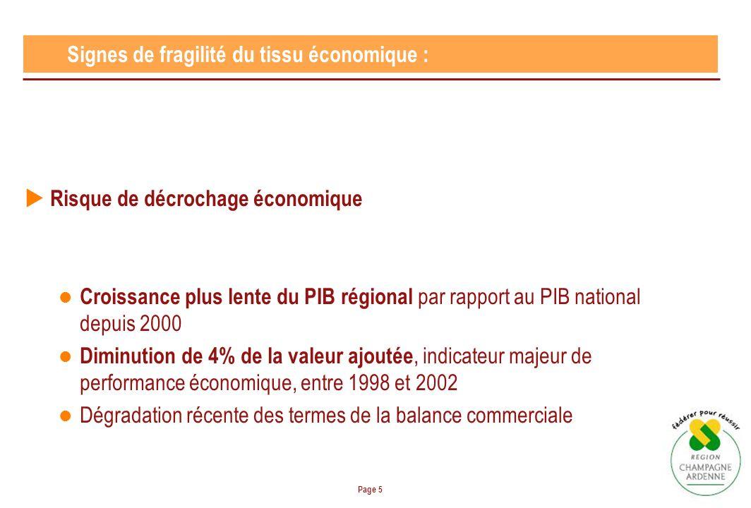 Page 5 Signes de fragilité du tissu économique : Risque de décrochage économique Croissance plus lente du PIB régional par rapport au PIB national dep