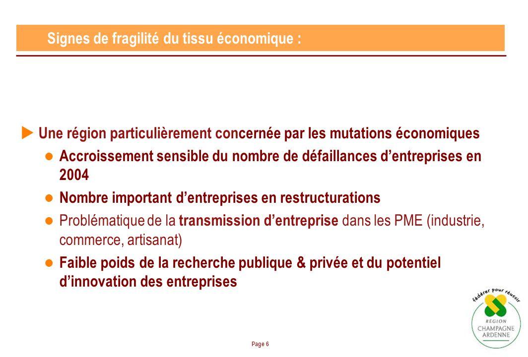 Page 6 Signes de fragilité du tissu économique : Une région particulièrement concernée par les mutations économiques Accroissement sensible du nombre