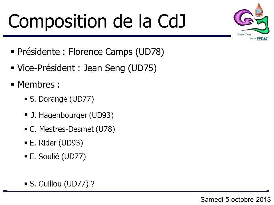 Composition de la CdJ Présidente : Florence Camps (UD78) Vice-Président : Jean Seng (UD75) Membres : S. Dorange (UD77) J. Hagenbourger (UD93) C. Mestr