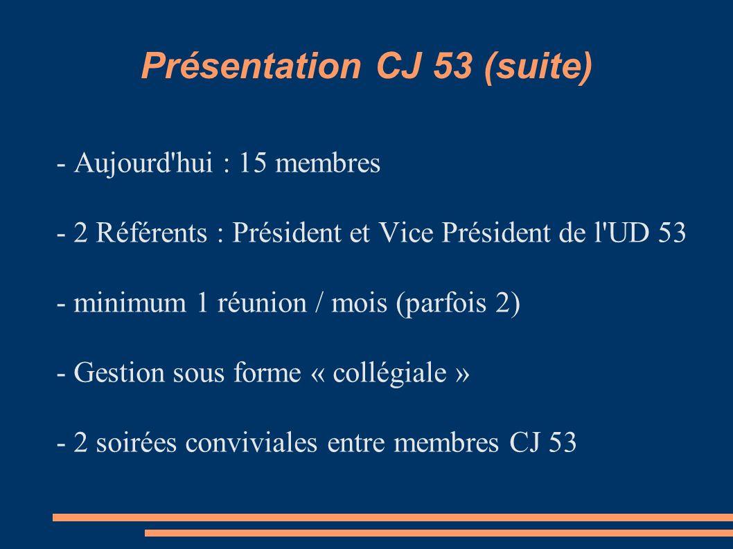 Présentation CJ 53 (suite) - Aujourd hui : 15 membres - 2 Référents : Président et Vice Président de l UD 53 - minimum 1 réunion / mois (parfois 2) - Gestion sous forme « collégiale » - 2 soirées conviviales entre membres CJ 53