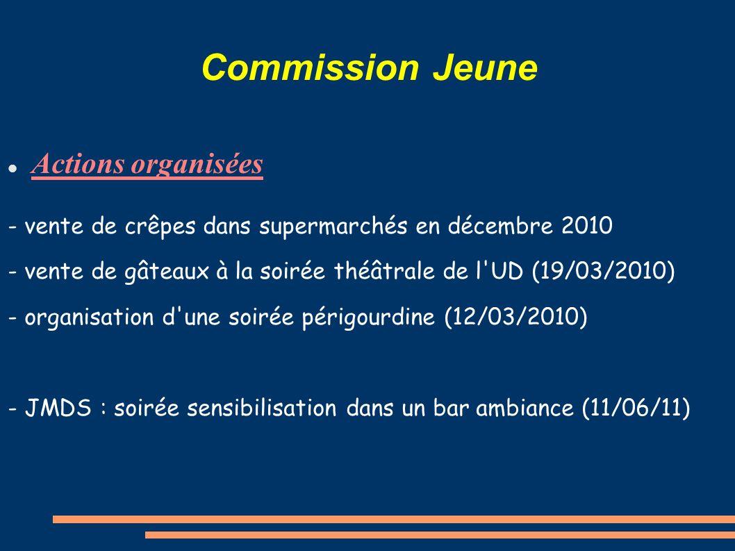 Commission Jeune Actions organisées - vente de crêpes dans supermarchés en décembre 2010 - vente de gâteaux à la soirée théâtrale de l UD (19/03/2010) - organisation d une soirée périgourdine (12/03/2010) - JMDS : soirée sensibilisation dans un bar ambiance (11/06/11)