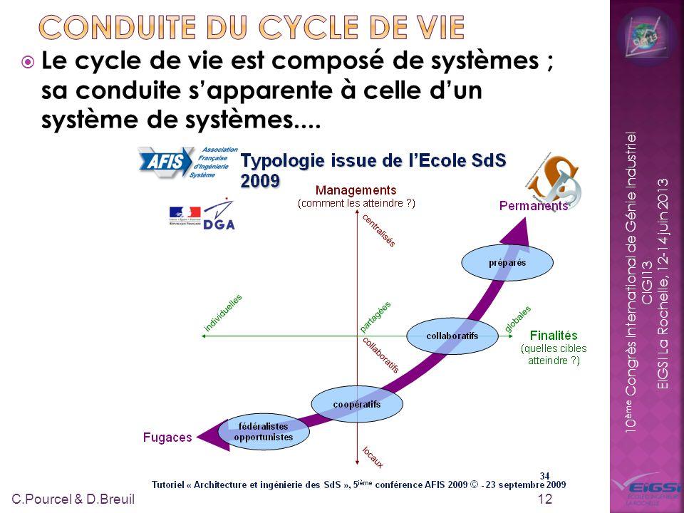 10 ème Congrès International de Génie Industriel CIGI13 EIGSI La Rochelle, 12-14 juin 2013 12 C.Pourcel & D.Breuil Le cycle de vie est composé de syst
