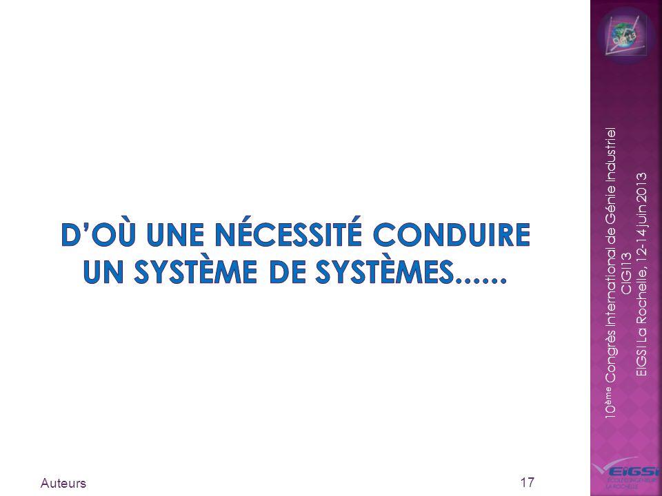 10 ème Congrès International de Génie Industriel CIGI13 EIGSI La Rochelle, 12-14 juin 2013 Auteurs 17
