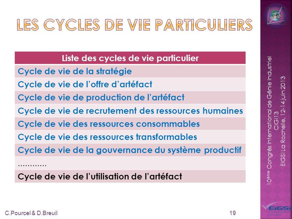 10 ème Congrès International de Génie Industriel CIGI13 EIGSI La Rochelle, 12-14 juin 2013 Liste des cycles de vie particulier Cycle de vie de la stra