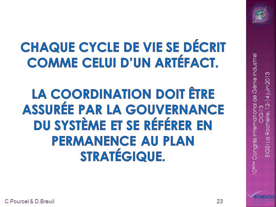 10 ème Congrès International de Génie Industriel CIGI13 EIGSI La Rochelle, 12-14 juin 2013 23 C.Pourcel & D.Breuil