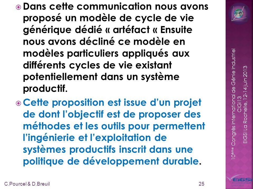 10 ème Congrès International de Génie Industriel CIGI13 EIGSI La Rochelle, 12-14 juin 2013 Dans cette communication nous avons proposé un modèle de cy