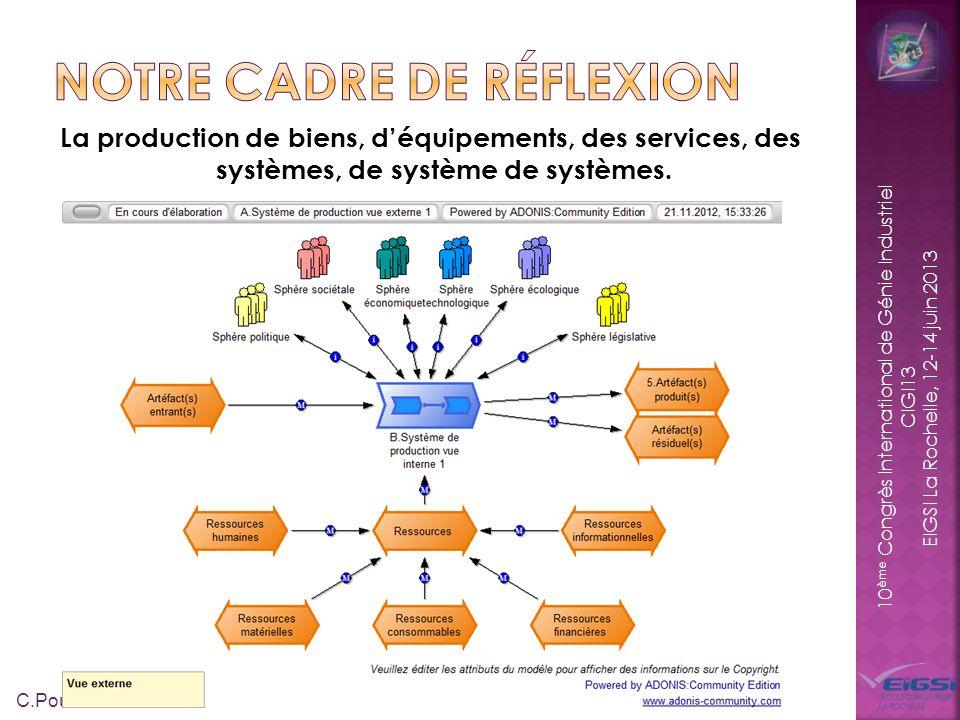 10 ème Congrès International de Génie Industriel CIGI13 EIGSI La Rochelle, 12-14 juin 2013 7 C.Pourcel & D.Breuil La production de biens, déquipements