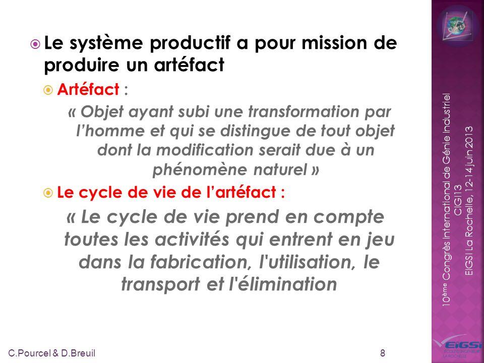 10 ème Congrès International de Génie Industriel CIGI13 EIGSI La Rochelle, 12-14 juin 2013 Le système productif a pour mission de produire un artéfact