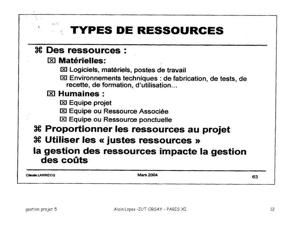 gestion projet 5Alain Lopes -IUT ORSAY - PARIS XI12