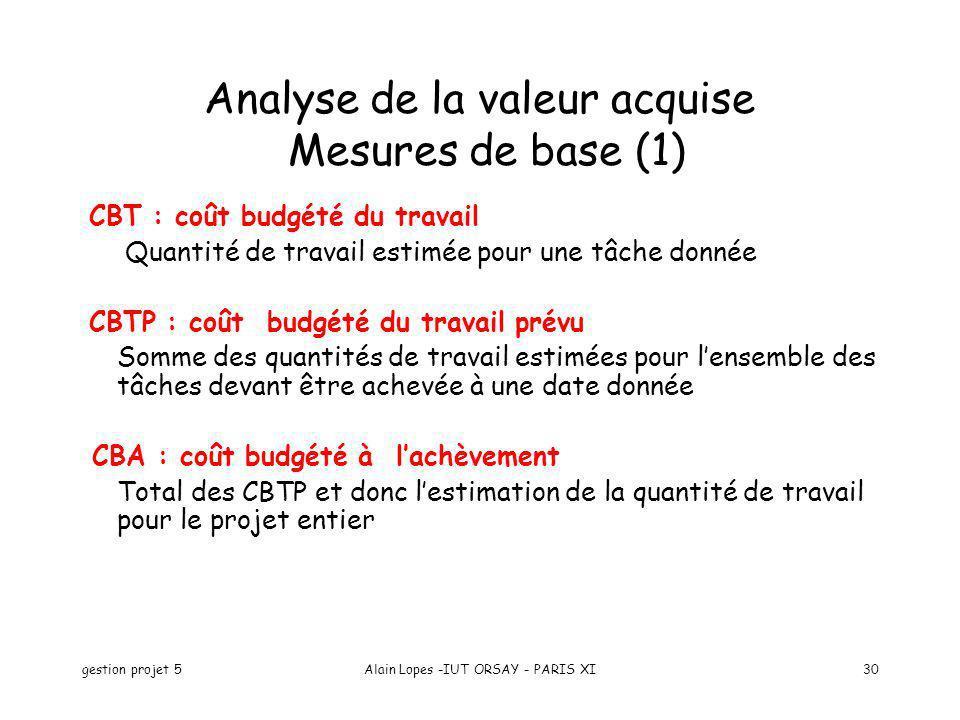 gestion projet 5Alain Lopes -IUT ORSAY - PARIS XI30 Analyse de la valeur acquise Mesures de base (1) CBT : coût budgété du travail Quantité de travail