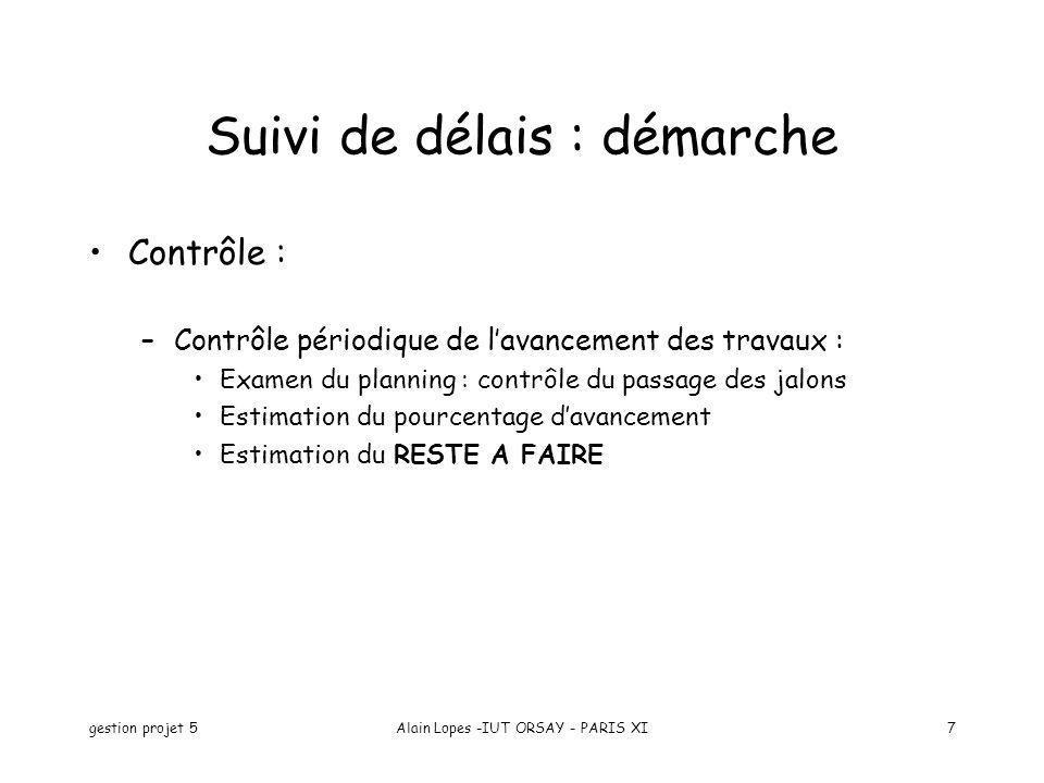 gestion projet 5Alain Lopes -IUT ORSAY - PARIS XI7 Suivi de délais : démarche Contrôle : –Contrôle périodique de lavancement des travaux : Examen du p