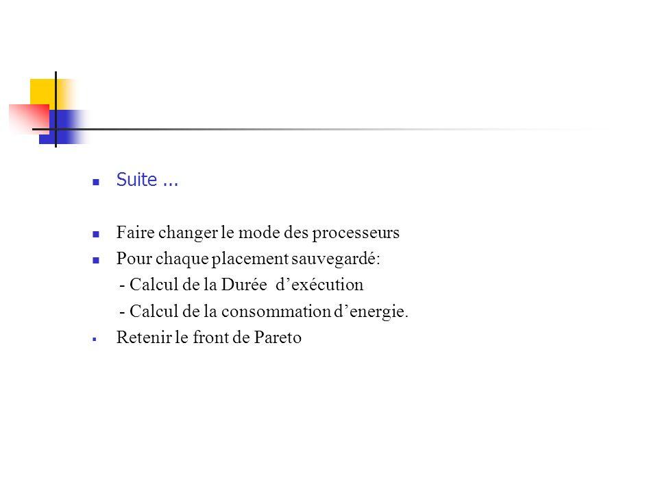 Suite... Faire changer le mode des processeurs Pour chaque placement sauvegardé: - Calcul de la Durée dexécution - Calcul de la consommation denergie.