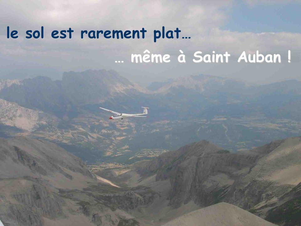 CNVV CNVV – mars 2006 Exemple En supposant que Vinon et Saint Auban soient à la même altitude ; hors local hors local D = 40 km 20 km = 40 km : D St A