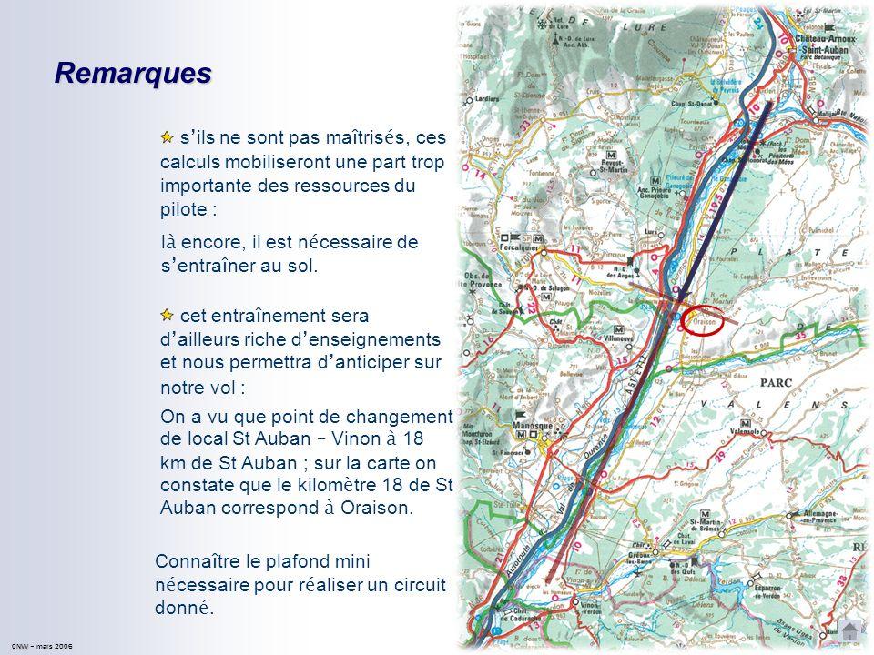 CNVV CNVV – mars 2006 ΔHΔH LFMX 460 m LFNF 275 m 18km 22km ΔdΔd Reste à déterminer la hauteur nécessaire au point de changement de local. À finesse 20