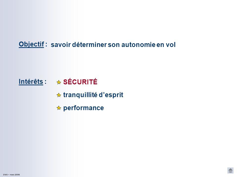 CNVV CNVV – mars 2006 Objectif : savoir déterminer son autonomie en vol Intérêts : SÉCURITÉ tranquillité desprit performance