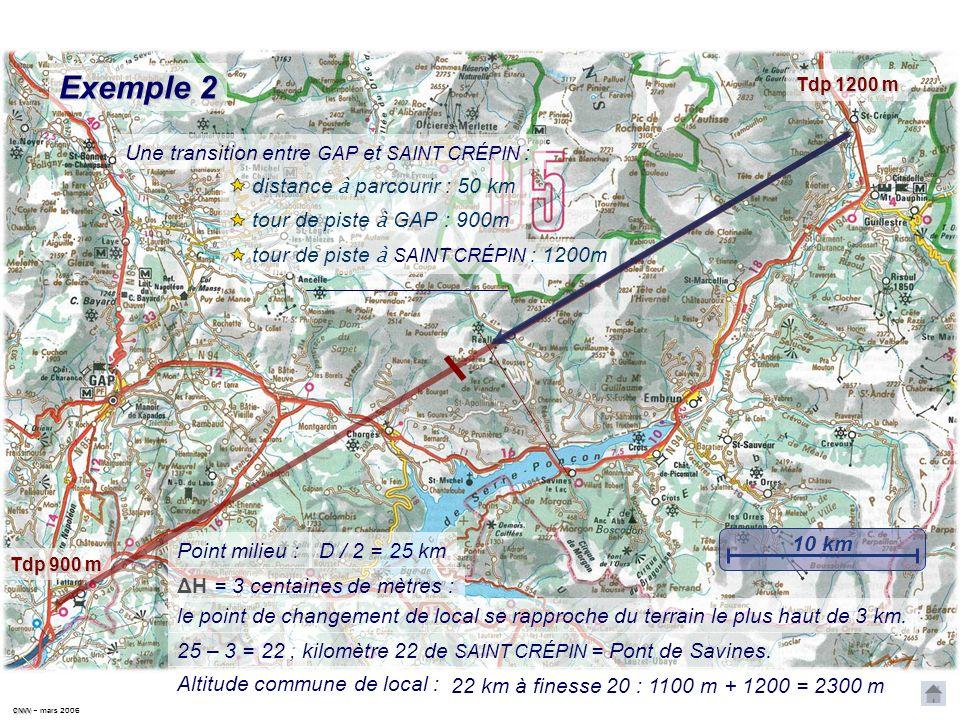 Exemple 1 Imaginons une transition entre VINON et PUIMOISSON : tour de piste à VINON : 500m tour de piste à PUIMOISSON : 1000m distance à parcourir :