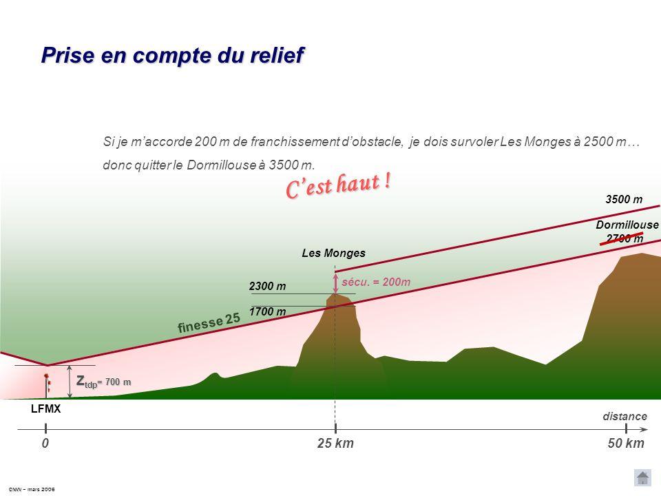 CNVV CNVV – mars 2006 Prise en compte du relief Imaginons une transition entre le DORMILLOUSE et SAINT-AUBAN : LFMX Z tdp = 700 m 50 km 025 km Dormill