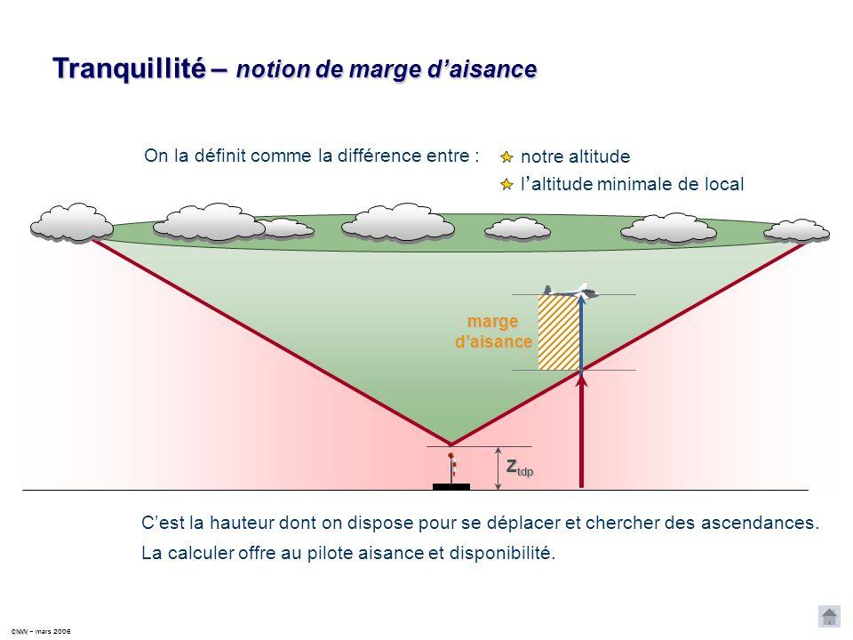 CNVV CNVV – mars 2006 On la définit comme la différence entre : Tranquillité – notion de marge daisance notre altitude l altitude minimale de local margedaisance Cest la hauteur dont on dispose pour se déplacer et chercher des ascendances.