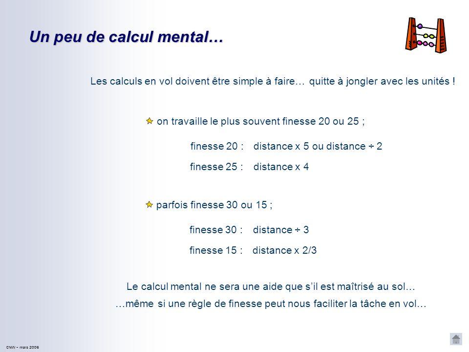 CNVV CNVV – mars 2006 D h δ Un peu de calcul mental… Nous savons que : doù : hauteur n é cessaire altitude n é cessaire Distance hauteur = D h = f D f