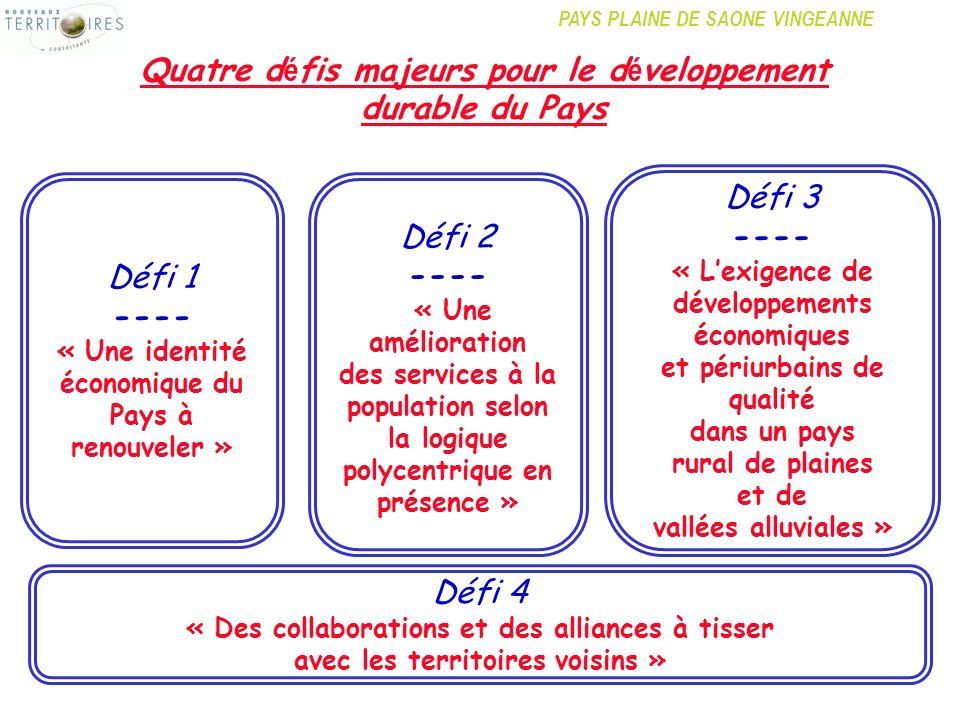 PAYS PLAINE DE SAONE VINGEANNE Quatre d é fis majeurs pour le d é veloppement durable du Pays Défi 3 ---- « Lexigence de développements économiques et