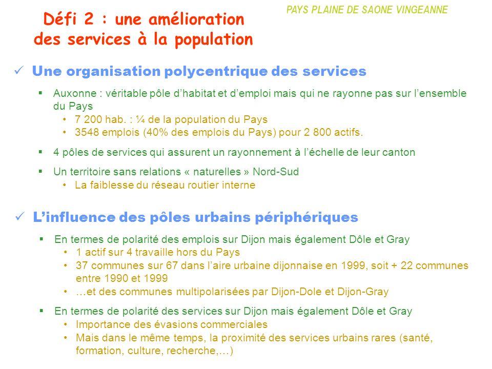 PAYS PLAINE DE SAONE VINGEANNE Défi 2 : une amélioration des services à la population Une organisation polycentrique des services Auxonne : véritable
