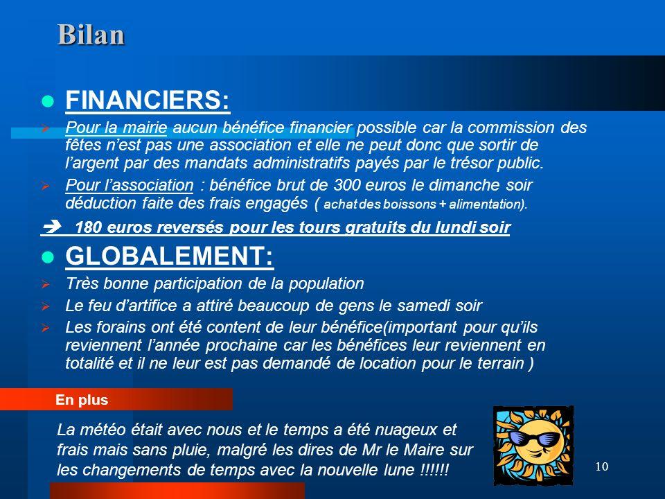 9 Dépenses financières POUR LA MAIRIE Tours de manèges gratuits du lundi soir : 600 euros Compteur EDF ( ouverture et fermeture ) : 173 euros Location