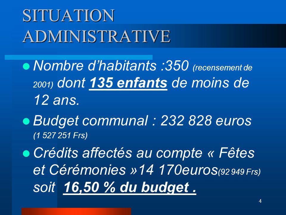 4 SITUATION ADMINISTRATIVE Nombre dhabitants :350 (recensement de 2001) dont 135 enfants de moins de 12 ans.