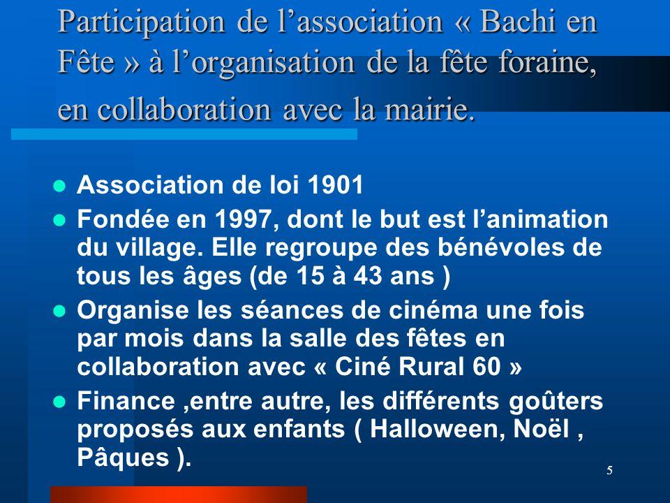 5 Participation de lassociation « Bachi en Fête » à lorganisation de la fête foraine, en collaboration avec la mairie.