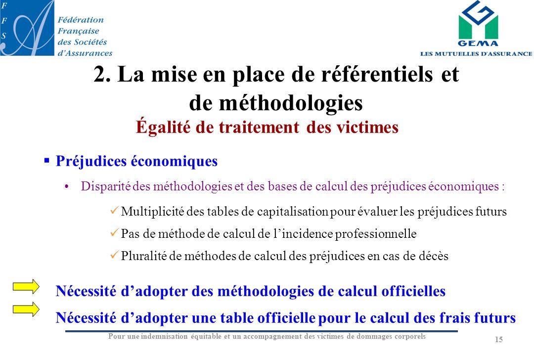 Égalité de traitement des victimes Préjudices économiques Disparité des méthodologies et des bases de calcul des préjudices économiques : Multiplicité