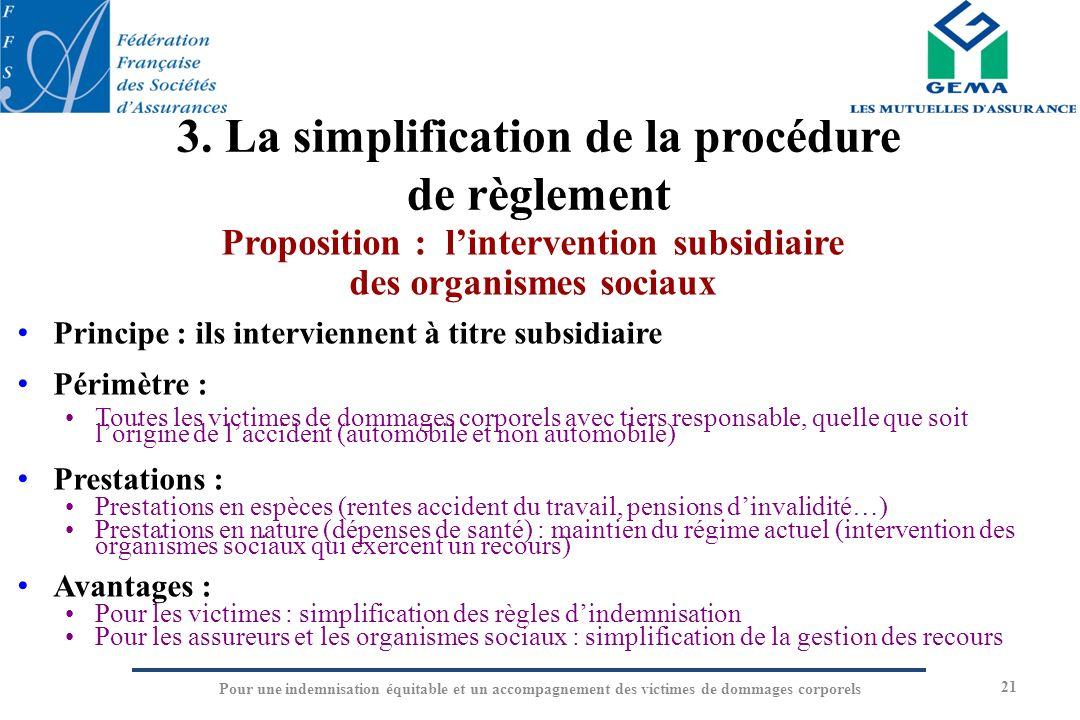 21 3. La simplification de la procédure de règlement Proposition : lintervention subsidiaire des organismes sociaux Principe : ils interviennent à tit