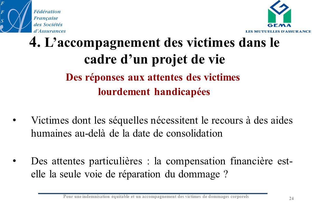 Pour une indemnisation équitable et un accompagnement des victimes de dommages corporels Des réponses aux attentes des victimes lourdement handicapées
