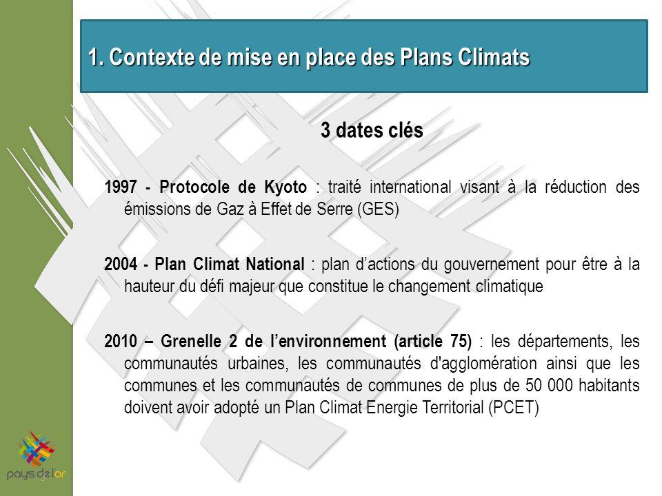 1. Rappel : quest quun Agenda 21 3 3 dates clés 1997 - Protocole de Kyoto : traité international visant à la réduction des émissions de Gaz à Effet de
