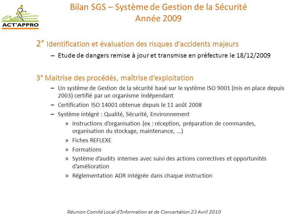 2° Identification et évaluation des risques daccidents majeurs – Etude de dangers remise à jour et transmise en préfecture le 18/12/2009 3° Maitrise des procédés, maîtrise dexploitation – Un système de Gestion de la sécurité basé sur le système ISO 9001 (mis en place depuis 2003) certifié par un organisme indépendant – Certification ISO 14001 obtenue depuis le 11 août 2008 – Système intégré : Qualité, Sécurité, Environnement » Instructions dorganisation (ex : réception, préparation de commandes, organisation du stockage, maintenance, …) » Fiches REFLEXE » Formations » Système daudits internes avec suivi des actions correctives et opportunités damélioration » Réglementation ADR intégrée dans chaque instruction Bilan SGS – Système de Gestion de la Sécurité Année 2009 Réunion Comité Local dInformation et de Concertation 23 Avril 2010