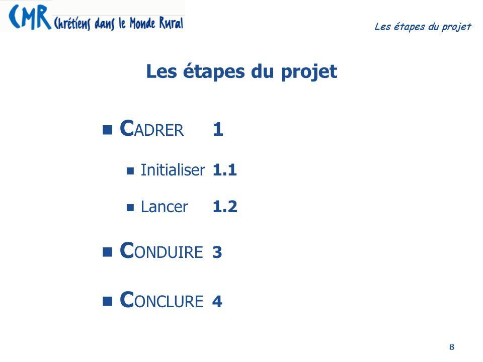 8 Les étapes du projet C ADRER 1 Initialiser1.1 Lancer1.2 C ONDUIRE3 C ONCLURE4 Les étapes du projet
