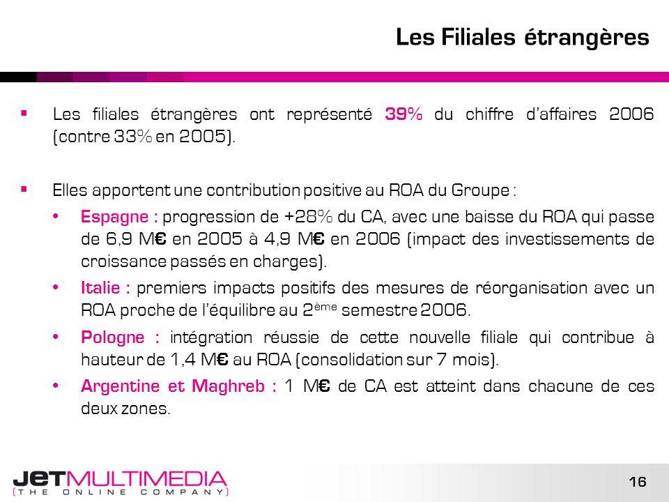 16 Les Filiales étrangères Les filiales étrangères ont représenté 39% du chiffre daffaires 2006 (contre 33% en 2005). Elles apportent une contribution