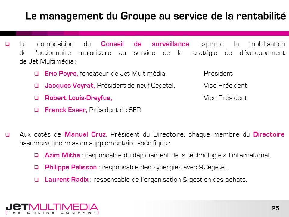 25 Le management du Groupe au service de la rentabilité La composition du Conseil de surveillance exprime la mobilisation de lactionnaire majoritaire