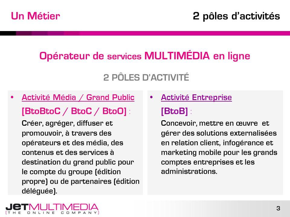 3 Opérateur de services MULTIMÉDIA en ligne Activité Média / Grand Public [BtoBtoC / BtoC / BtoO] : Créer, agréger, diffuser et promouvoir, à travers