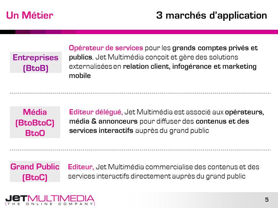 5 Un Métier 3 marchés dapplication Opérateur de services pour les grands comptes privés et publics, Jet Multimédia conçoit et gère des solutions exter