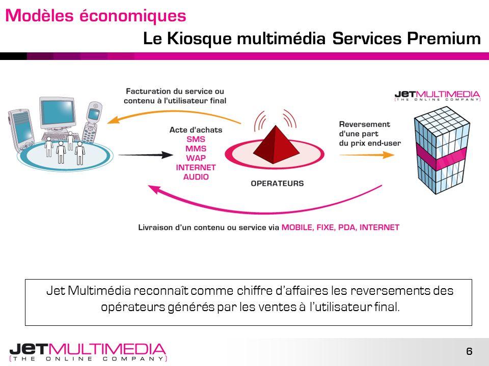 6 Modèles économiques Le Kiosque multimédia Services Premium Jet Multimédia reconnaît comme chiffre daffaires les reversements des opérateurs générés