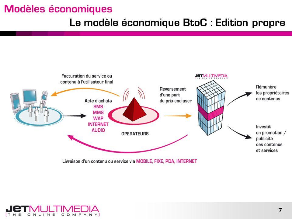 8 Modèles économiques Le modèle économique BtoBtoC, BtoO : Edition déléguée