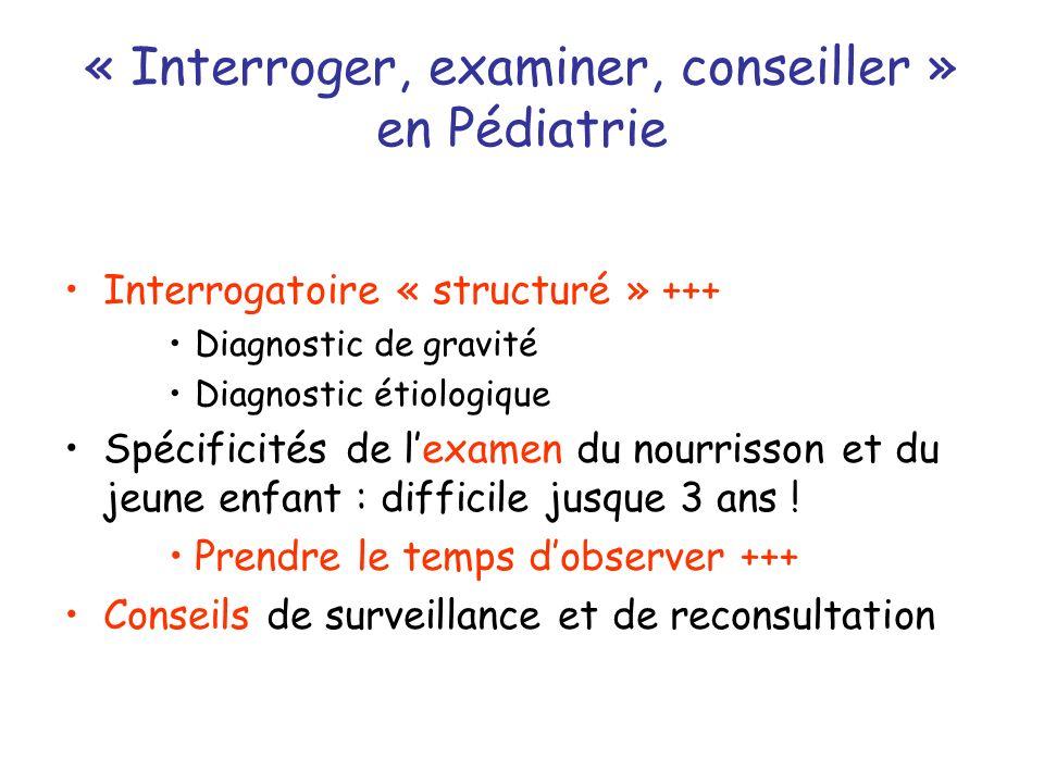 « Interroger, examiner, conseiller » en Pédiatrie Interrogatoire « structuré » +++ Diagnostic de gravité Diagnostic étiologique Spécificités de lexame