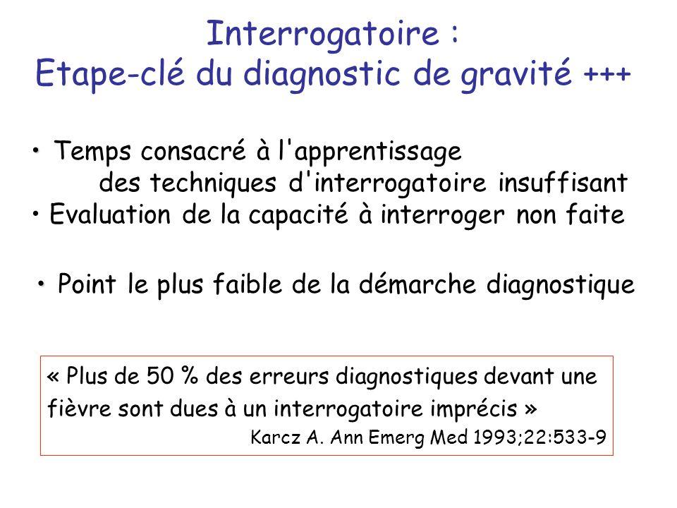 Interrogatoire : Etape-clé du diagnostic de gravité +++ Temps consacré à l'apprentissage des techniques d'interrogatoire insuffisant Evaluation de la