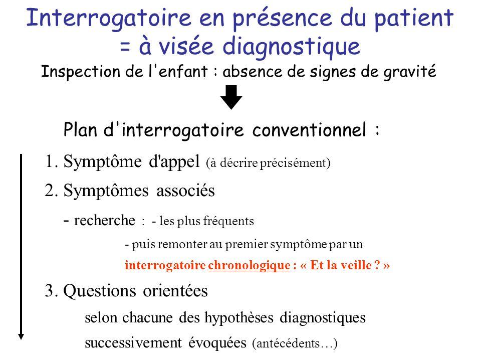 Interrogatoire en présence du patient = à visée diagnostique Inspection de l'enfant : absence de signes de gravité Plan d'interrogatoire conventionnel