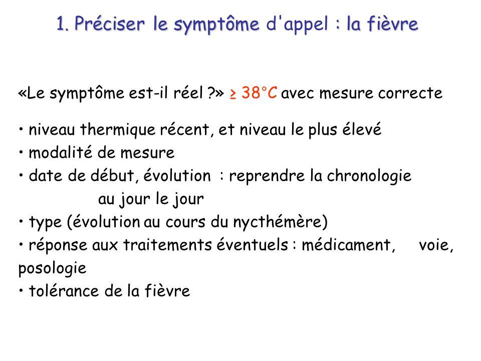 1. Préciser le symptôme : la fièvre 1. Préciser le symptôme d'appel : la fièvre «Le symptôme est-il réel ?» 38°C avec mesure correcte niveau thermique