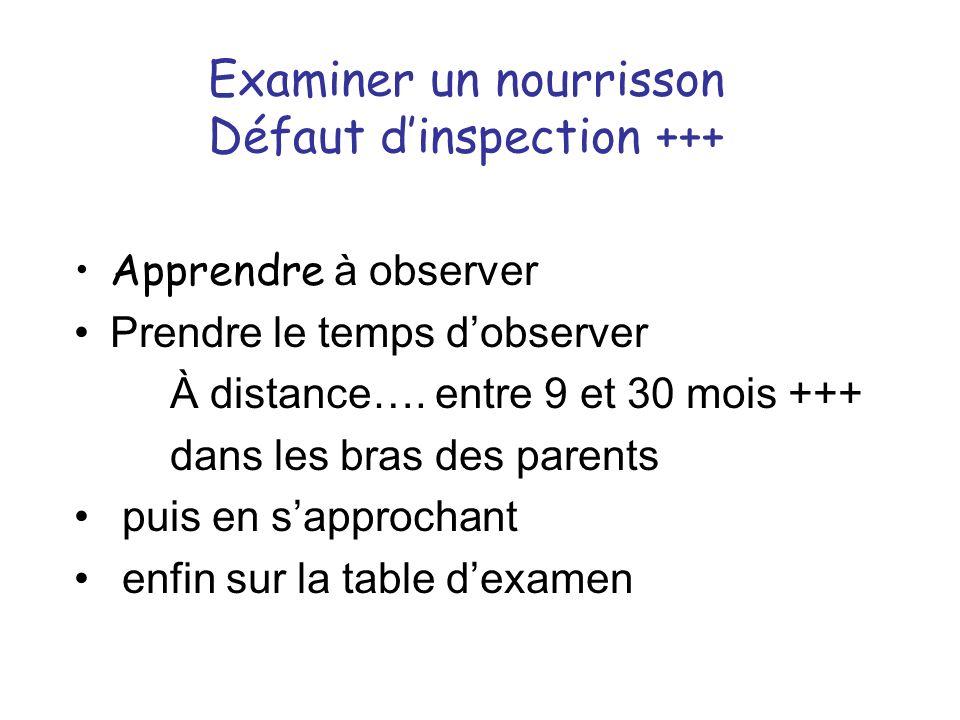 Examiner un nourrisson Défaut dinspection +++ Apprendre à observer Prendre le temps dobserver À distance…. entre 9 et 30 mois +++ dans les bras des pa
